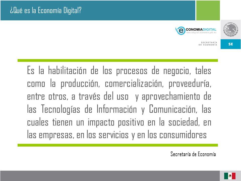 ¿Qué es la Economía Digital.