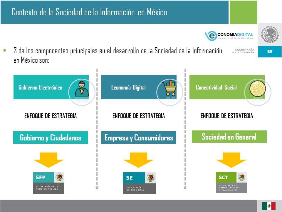 Contexto de la Sociedad de la Información en México Gobierno ElectrónicoEconomía DigitalConectividad Social 3 de los componentes principales en el desarrollo de la Sociedad de la Información en México son: ENFOQUE DE ESTRATEGIA Gobierno y CiudadanosEmpresa y Consumidores Sociedad en General