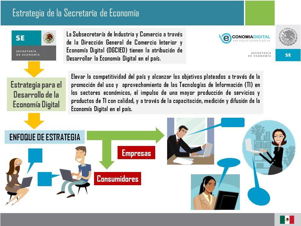 ENFOQUE DE ESTRATEGIA Empresas Estrategia de la Secretaría de Economía Estrategia para el Desarrollo de la Economía Digital Elevar la competitividad del país y alcanzar los objetivos plateados a través de la promoción del uso y aprovechamiento de las Tecnologías de Información (TI) en los sectores económicos, el impulso de una mayor producción de servicios y productos de TI con calidad, y a través de la capacitación, medición y difusión de la Economía Digital en el país.