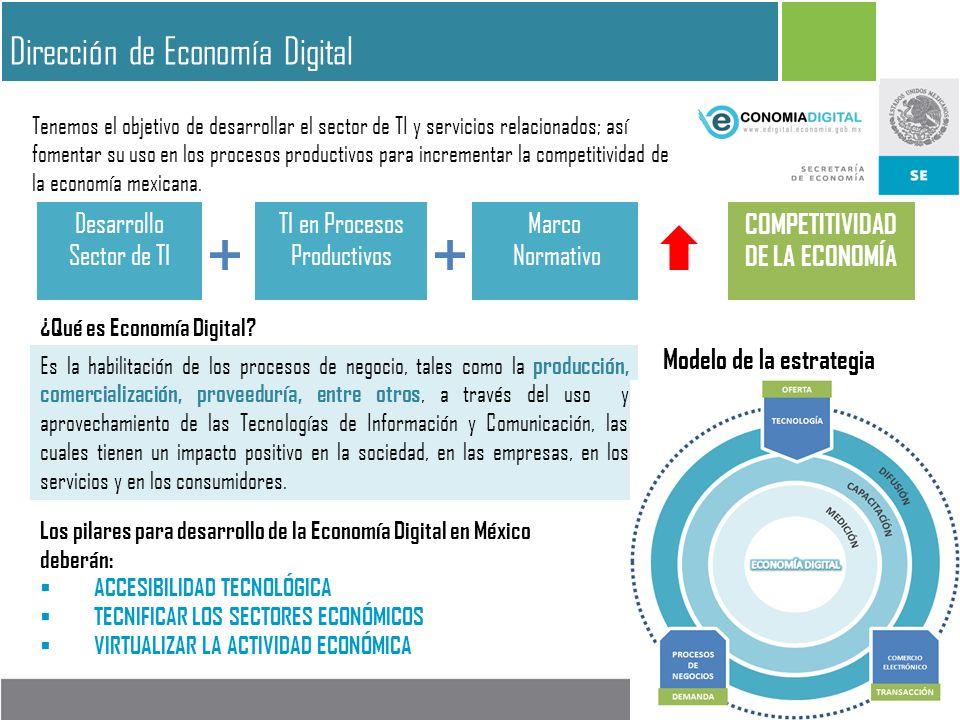 Dirección de Economía Digital Tenemos el objetivo de desarrollar el sector de TI y servicios relacionados; así fomentar su uso en los procesos productivos para incrementar la competitividad de la economía mexicana.