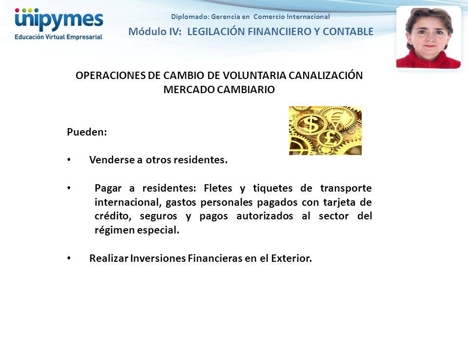 OPERACIONES DE CAMBIO DE VOLUNTARIA CANALIZACIÓN MERCADO CAMBIARIO Pueden: Venderse a otros residentes. Pagar a residentes: Fletes y tiquetes de trans