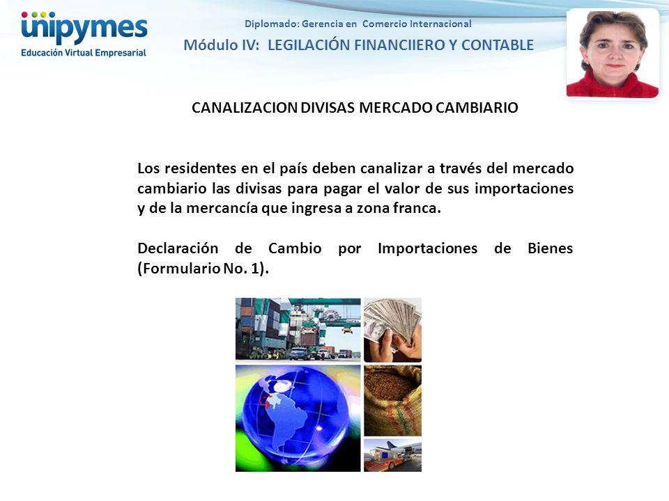 CANALIZACION DIVISAS MERCADO CAMBIARIO Los residentes en el país deben canalizar a través del mercado cambiario las divisas para pagar el valor de sus