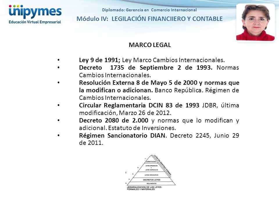 MARCO LEGAL Ley 9 de 1991; Ley Marco Cambios Internacionales. Decreto 1735 de Septiembre 2 de 1993. Normas Cambios Internacionales. Resolución Externa