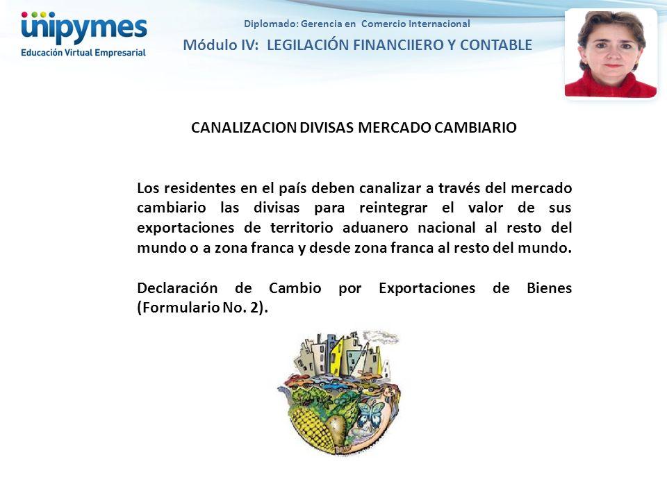 CANALIZACION DIVISAS MERCADO CAMBIARIO Los residentes en el país deben canalizar a través del mercado cambiario las divisas para reintegrar el valor d
