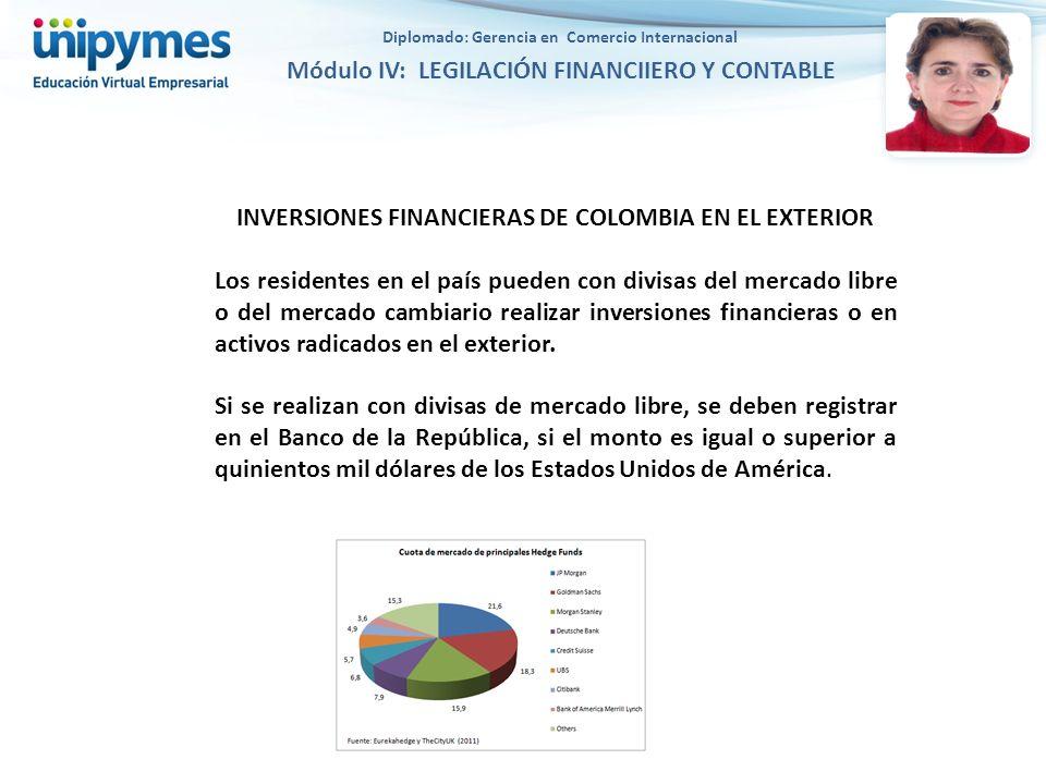 INVERSIONES FINANCIERAS DE COLOMBIA EN EL EXTERIOR Los residentes en el país pueden con divisas del mercado libre o del mercado cambiario realizar inversiones financieras o en activos radicados en el exterior.