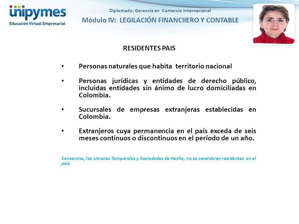 RESIDENTES PAIS Personas naturales que habita territorio nacional Personas jurídicas y entidades de derecho público, incluidas entidades sin ánimo de lucro domiciliadas en Colombia.