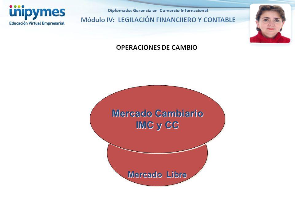 OPERACIONES DE CAMBIO Mercado Libre Mercado Cambiario IMC y CC Mercado Cambiario IMC y CC Diplomado: Gerencia en Comercio Internacional Módulo IV: LEGILACIÓN FINANCIIERO Y CONTABLE
