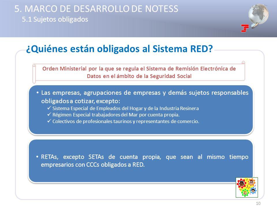 5. MARCO DE DESARROLLO DE NOTESS 5.1 Sujetos obligados Orden Ministerial por la que se regula el Sistema de Remisión Electrónica de Datos en el ámbito