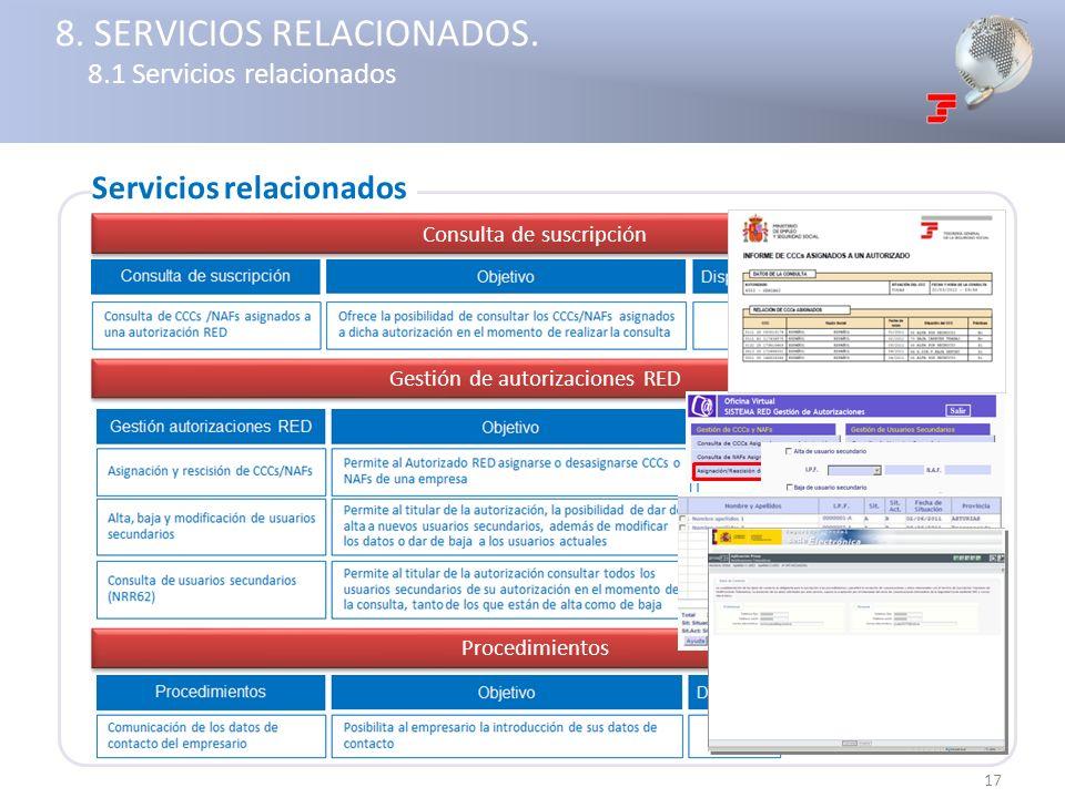 17 Consulta de suscripción Servicios relacionados 8. SERVICIOS RELACIONADOS. 8.1 Servicios relacionados Procedimientos Gestión de autorizaciones RED