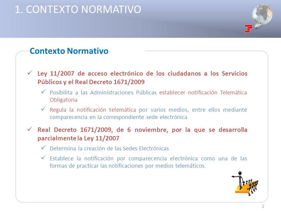 1. CONTEXTO NORMATIVO Contexto Normativo Ley 11/2007 de acceso electrónico de los ciudadanos a los Servicios Públicos y el Real Decreto 1671/2009 Posi