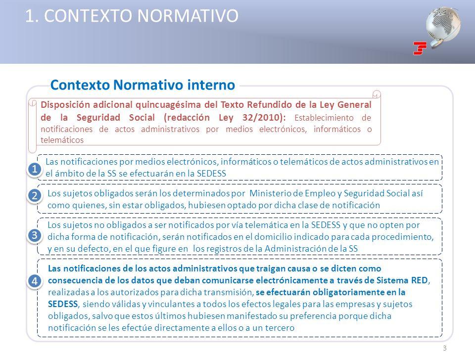 Contexto Normativo interno Disposición adicional quincuagésima del Texto Refundido de la Ley General de la Seguridad Social (redacción Ley 32/2010): E