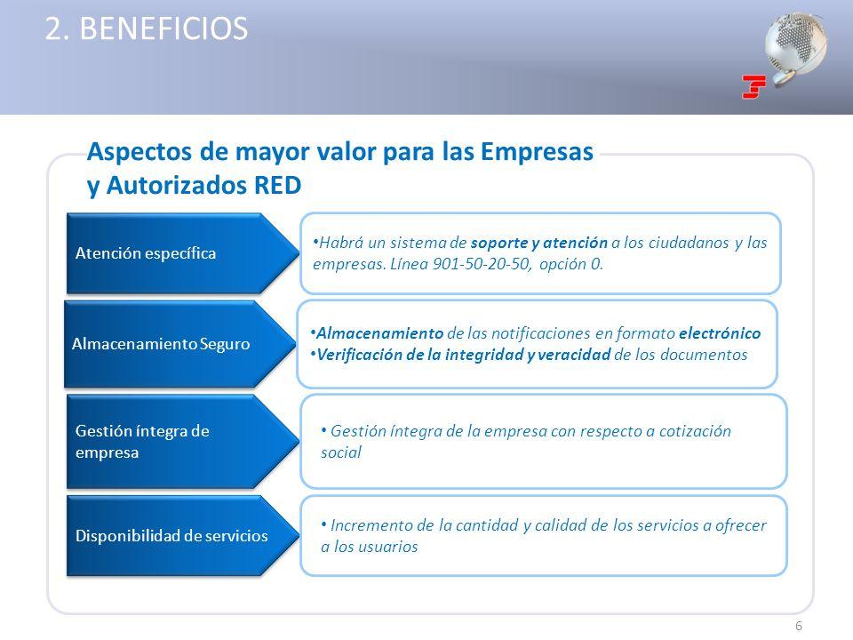 Aspectos de mayor valor para las Empresas y Autorizados RED 2. BENEFICIOS 6 Gestión íntegra de empresa Gestión íntegra de la empresa con respecto a co