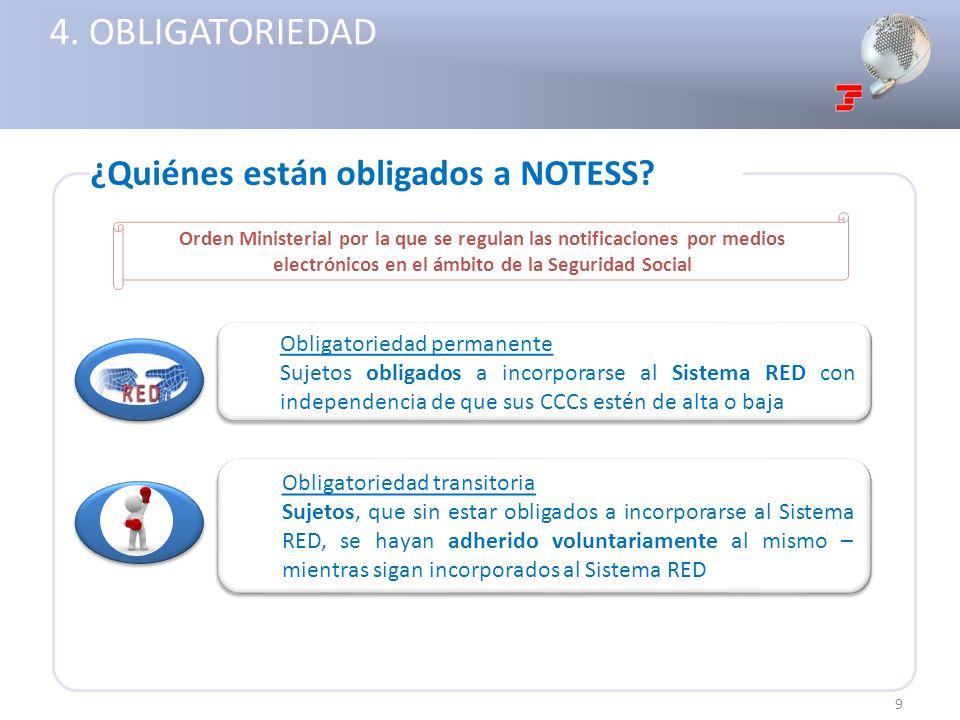 Obligatoriedad permanente Sujetos obligados a incorporarse al Sistema RED con independencia de que sus CCCs estén de alta o baja Obligatoriedad perman