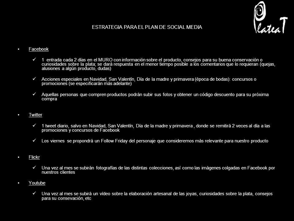 ESTRATEGIA PARA EL PLAN DE SOCIAL MEDIA Facebook 1 entrada cada 2 días en el MURO con información sobre el producto, consejos para su buena conservaci