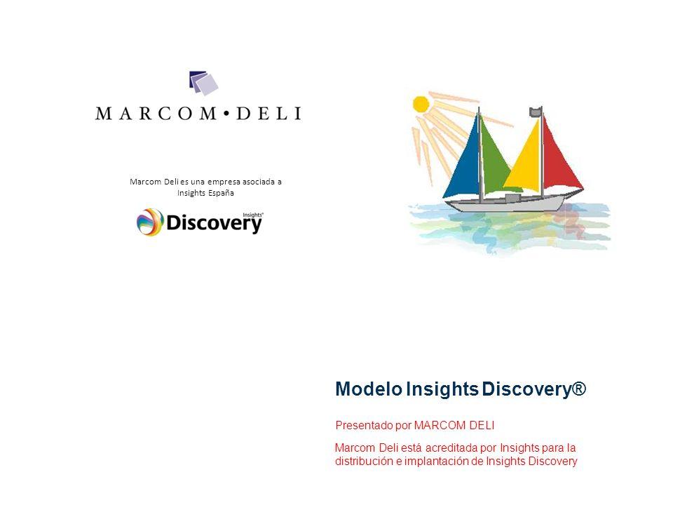 Marcom Deli es una empresa asociada a Insights España Modelo Insights Discovery® Presentado por MARCOM DELI Marcom Deli está acreditada por Insights p