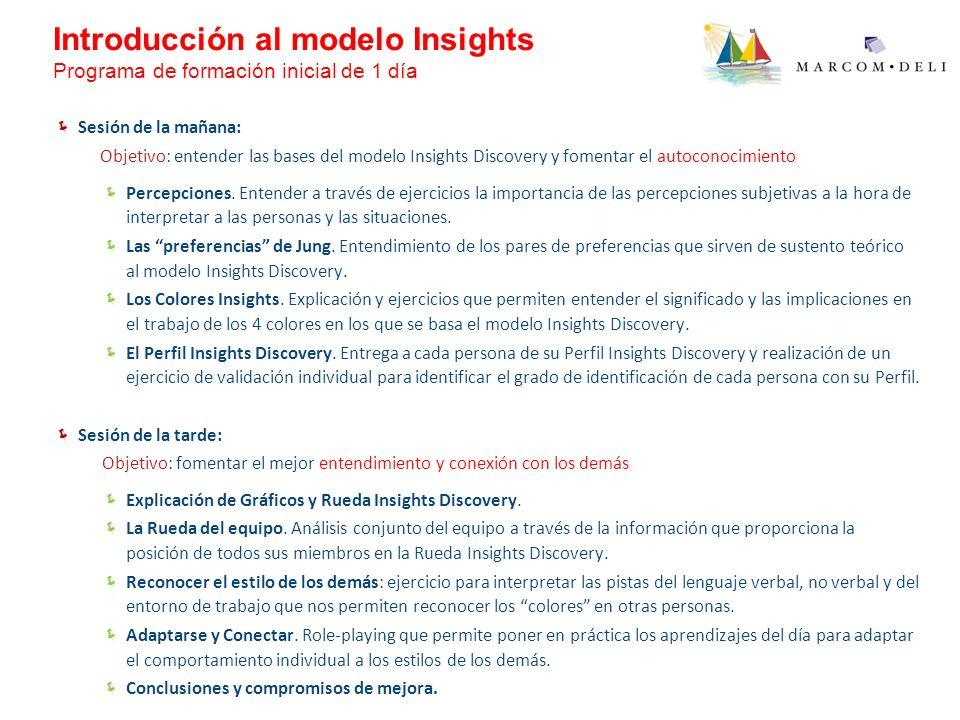 Introducción al modelo Insights Programa de formación inicial de 1 día Sesión de la mañana: Objetivo: entender las bases del modelo Insights Discovery