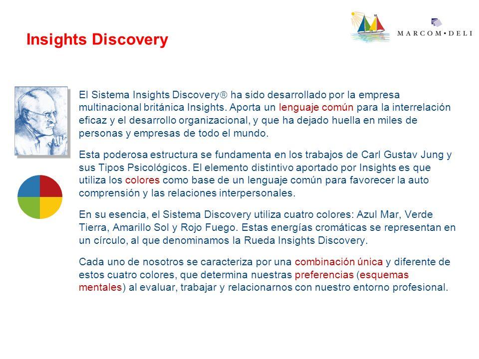 Insights Discovery El Sistema Insights Discovery ha sido desarrollado por la empresa multinacional británica Insights. Aporta un lenguaje común para l