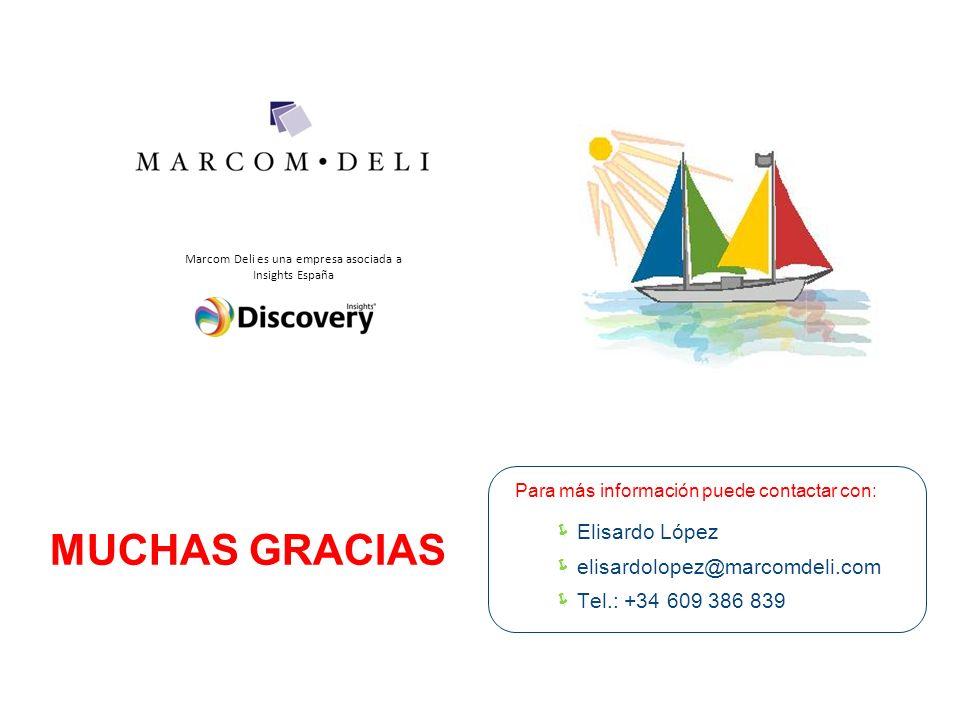 Marcom Deli es una empresa asociada a Insights España MUCHAS GRACIAS Para más información puede contactar con: Elisardo López elisardolopez@marcomdeli