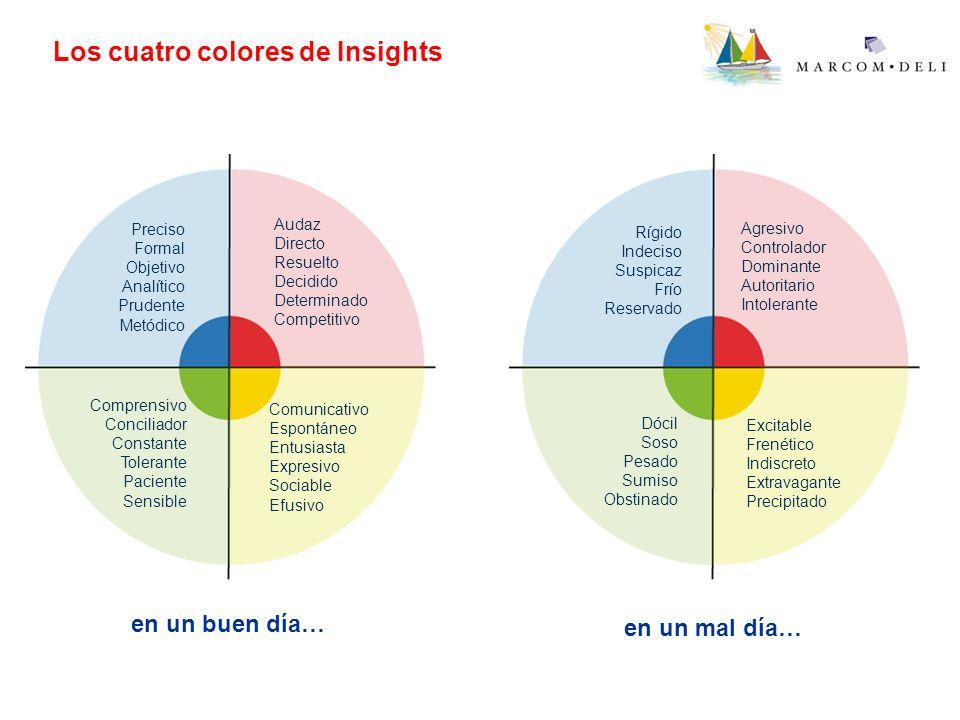 Los cuatro colores de Insights Preciso Formal Objetivo Analítico Prudente Metódico Audaz Directo Resuelto Decidido Determinado Competitivo Comprensivo