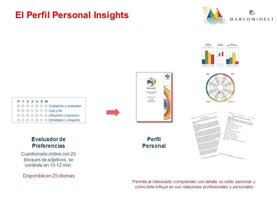 El Perfil Personal Insights Evaluador de Preferencias Cuestionario online con 25 bloques de adjetivos; se contesta en 10-12 min. Perfil Personal Dispo