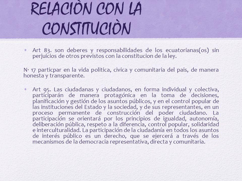 RELACIÒN CON LA CONSTITUCIÒN Art 83. son deberes y responsabilidades de los ecuatorianas(os) sin perjuicios de otros previstos con la constitucion de