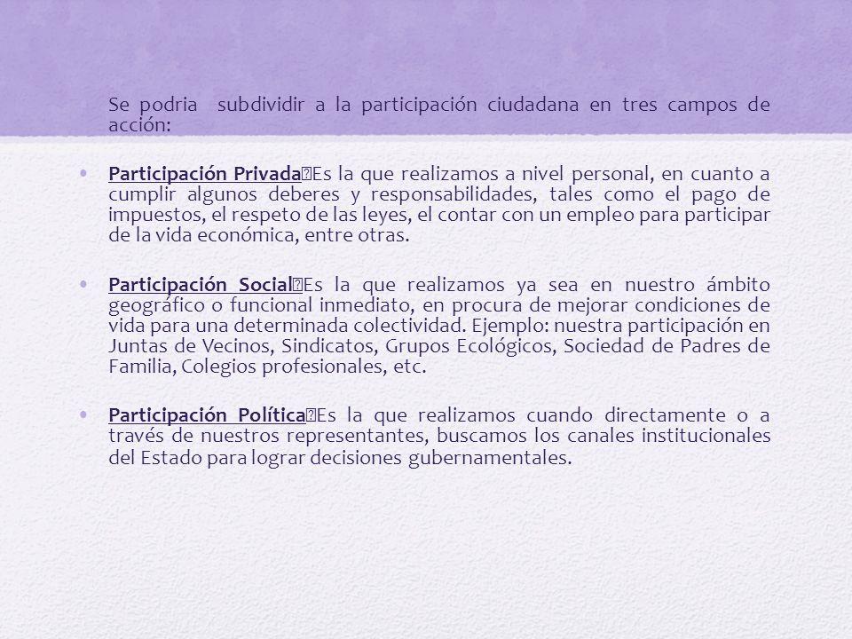 Se podria subdividir a la participación ciudadana en tres campos de acción: Participación Privada Es la que realizamos a nivel personal, en cuanto a c