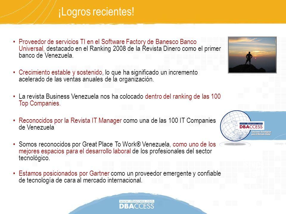 Proveedor de servicios TI en el Software Factory de Banesco Banco Universal, destacado en el Ranking 2008 de la Revista Dinero como el primer banco de