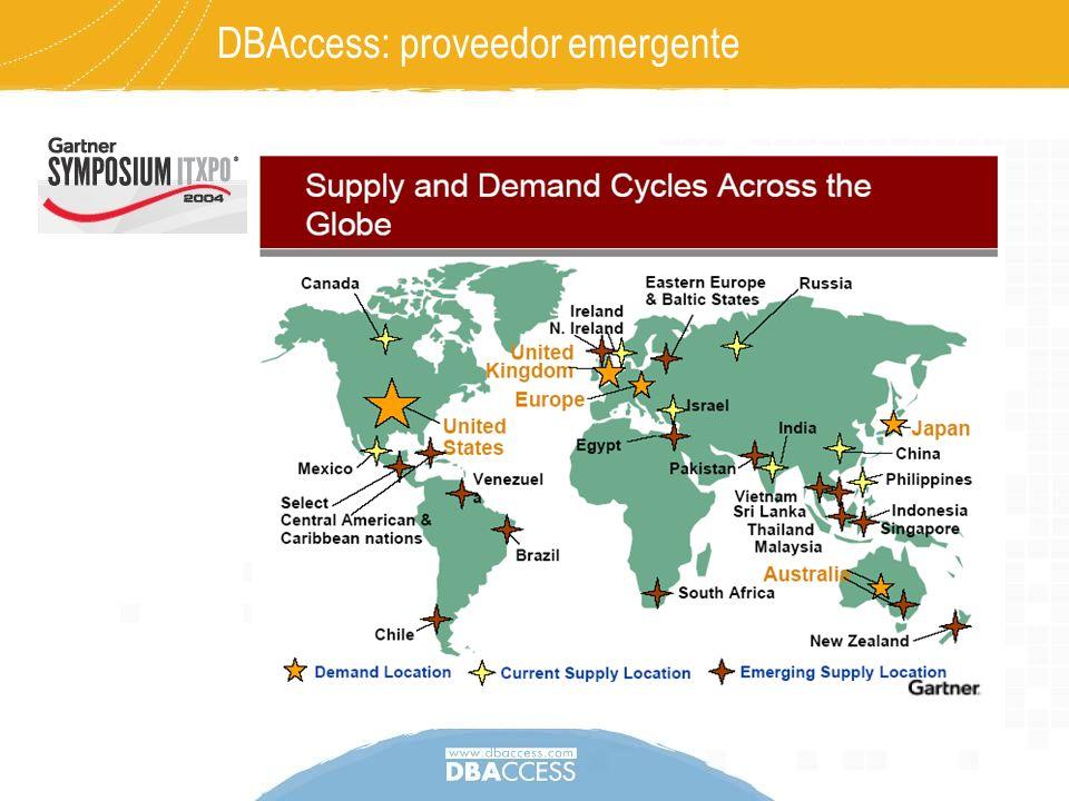 DBAccess: proveedor emergente