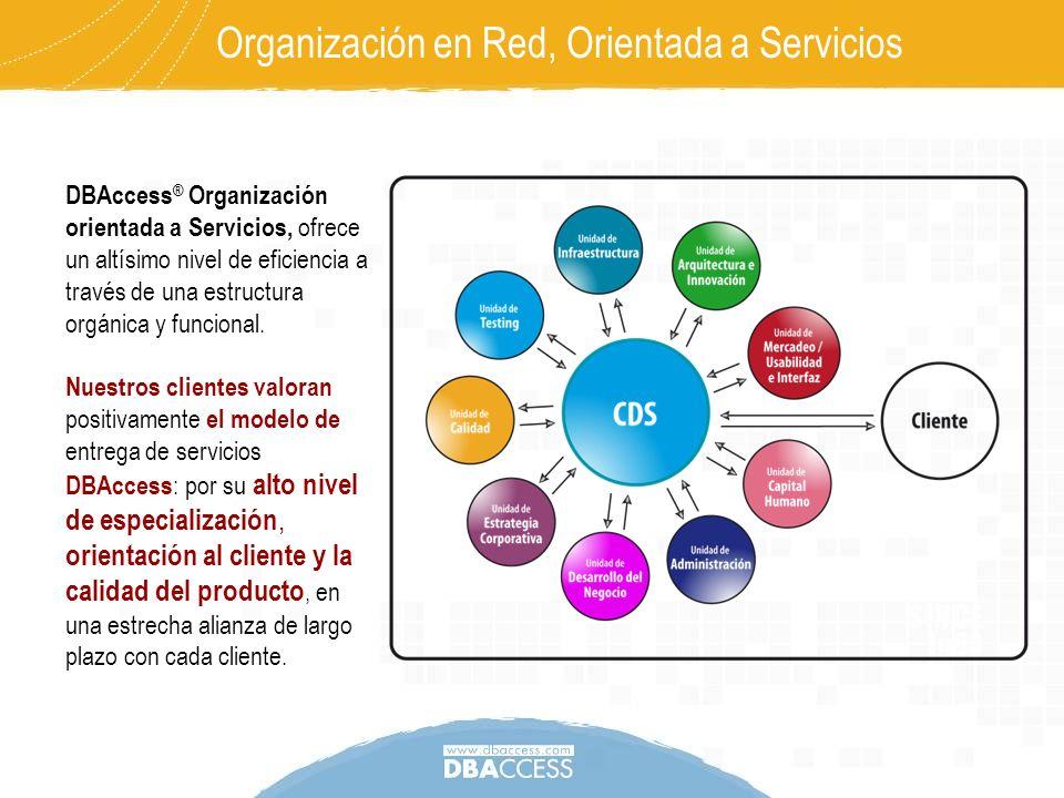 Centro de Desarrollo de Soluciones (CDS) Para ello habilitamos: Centros de Desarrollo de Soluciones (CDS) Planificación y Estrategia de TI (alineada con las iniciativas estratégicas) Gestión del Portafolio de Aplicaciones (APM) Gestión del Portafolio de Proyectos (PPM) Gestión y mejora en la Gobernabilidad de su plataforma (IT Governance) Arquitectura Empresarial de TI SOA (Service-Oriented Architecture) Infraestructura Tecnológica, buenas prácticas ITIL Aseguramiento de la Calidad, Auditoria y Gestión de Procesos Desarrollo, mantenimiento y operación de aplicaciones Testing Funcional y de Performance Usabilidad, Experiencia del Usuario e Interfaz Gráfica DBAccess posee un amplio portafolio de servicios en TI, orientados a atender los requerimientos tecnológicos y de negocio del cliente, a fin de ayudar a las organizaciones a alcanzar sus objetivos estratégicos y mejorar su desempeño.