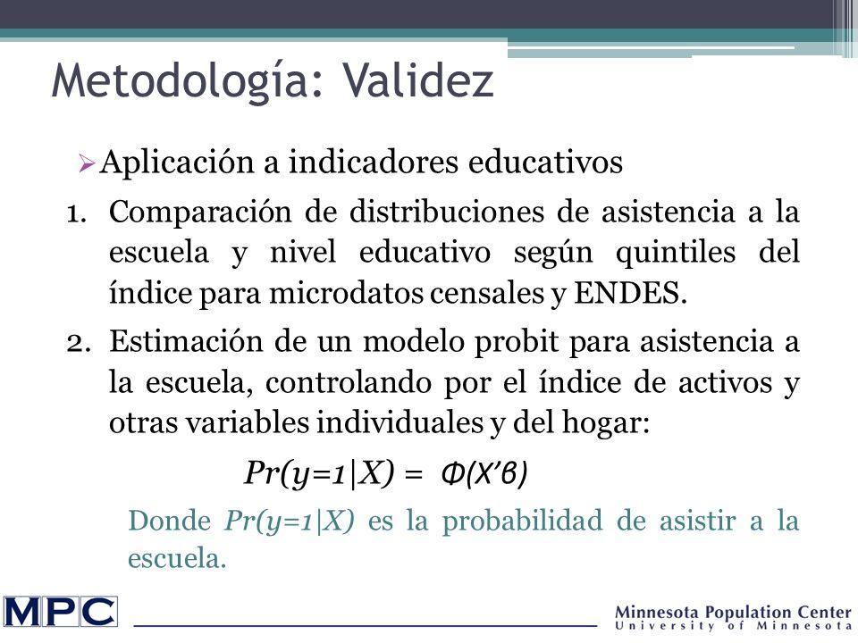 Metodología: Validez Aplicación a indicadores educativos 1.Comparación de distribuciones de asistencia a la escuela y nivel educativo según quintiles del índice para microdatos censales y ENDES.