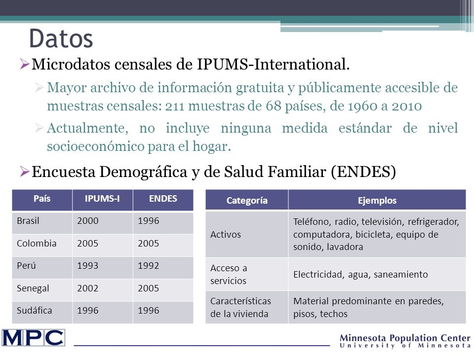Metodología: ACP Supuesto: nivel socioeconómico no observado está reflejado en características de la vivienda, acceso a servicios, y activos.