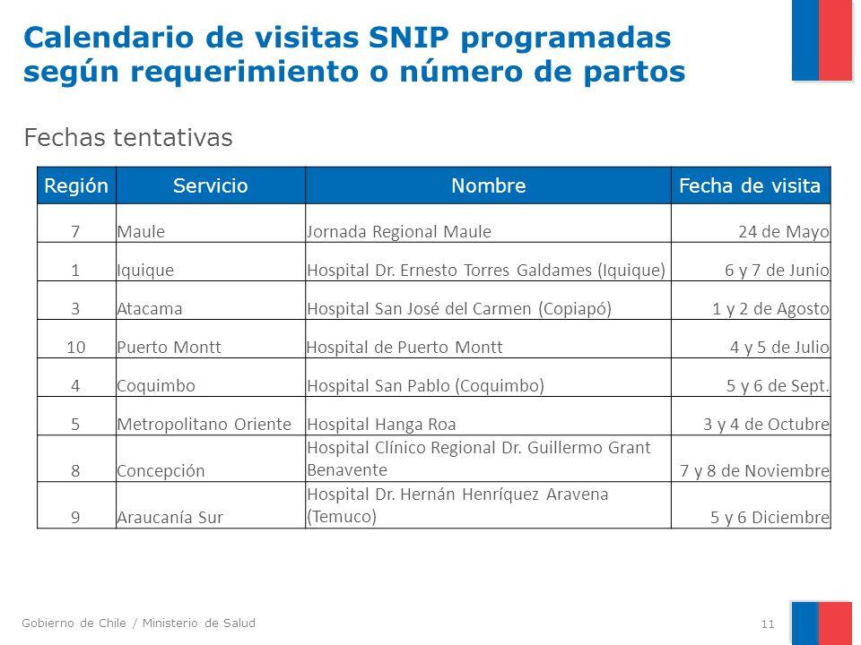 Gobierno de Chile / Ministerio de Salud Calendario de visitas SNIP programadas según requerimiento o número de partos Fechas tentativas 11 RegiónServi