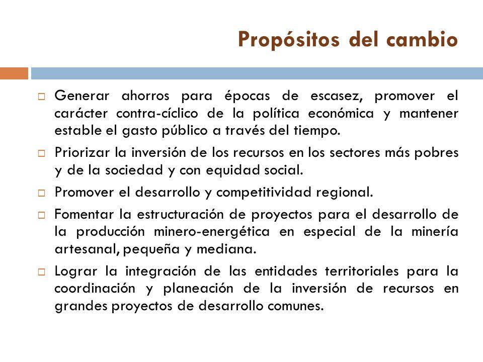 Los recursos del Fondo para Desarrollo Regional tendrán como finalidad la financiación de proyectos regionales acordados entre las entidades territoriales y el Gobierno Nacional.