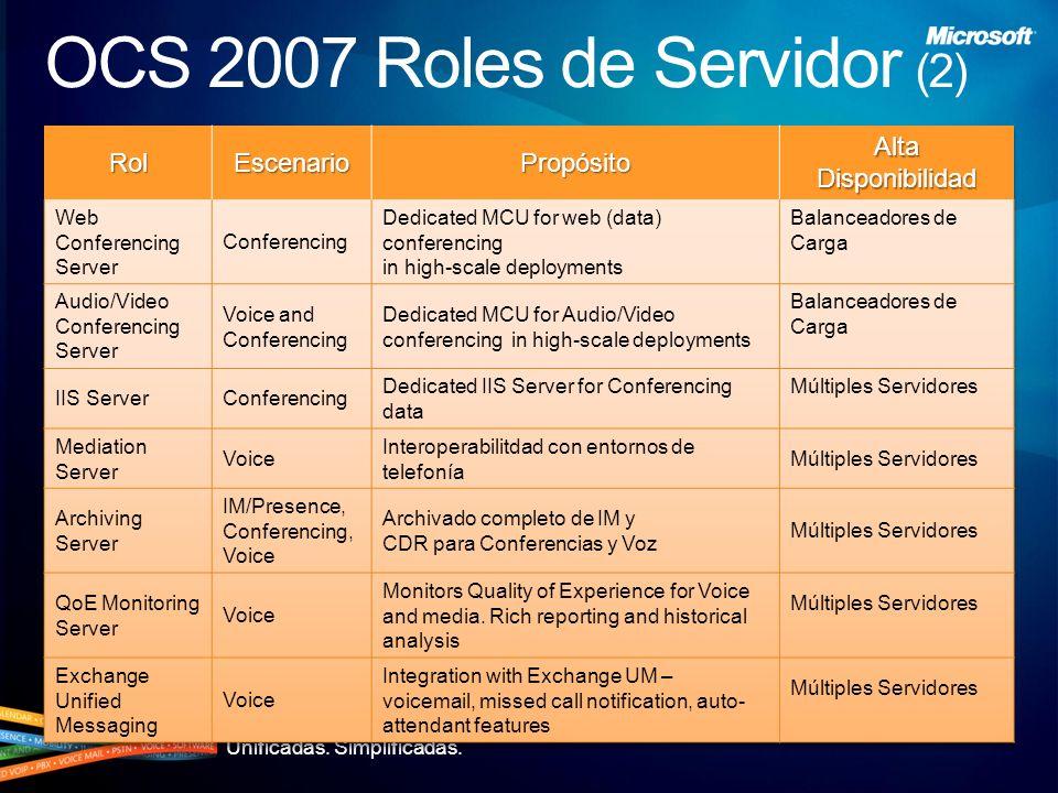 Unificadas. Simplificadas. OCS 2007 Roles de Servidor (3)