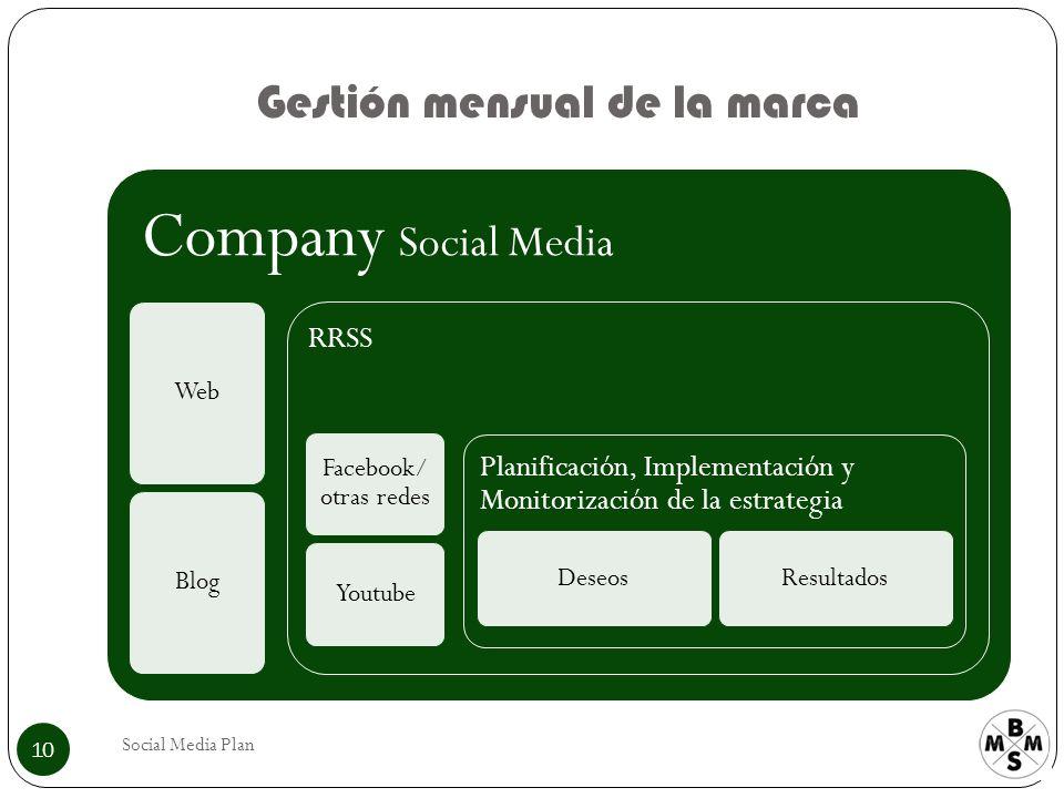 Gestión mensual de la marca Social Media Plan 10 Company Social Media WebBlog RRSS Facebook/ otras redes Youtube Planificación, Implementación y Monitorización de la estrategia DeseosResultados