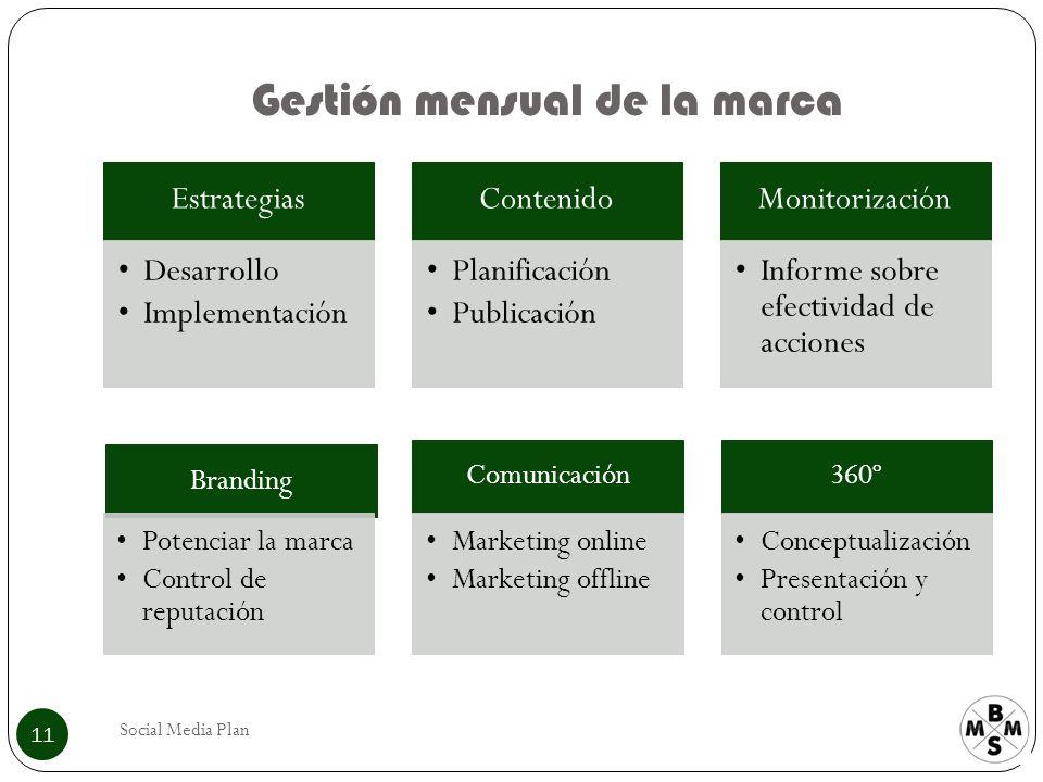 Gestión mensual de la marca Social Media Plan 11 Estrategias Desarrollo Implementación Contenido Planificación Publicación Monitorización Informe sobr