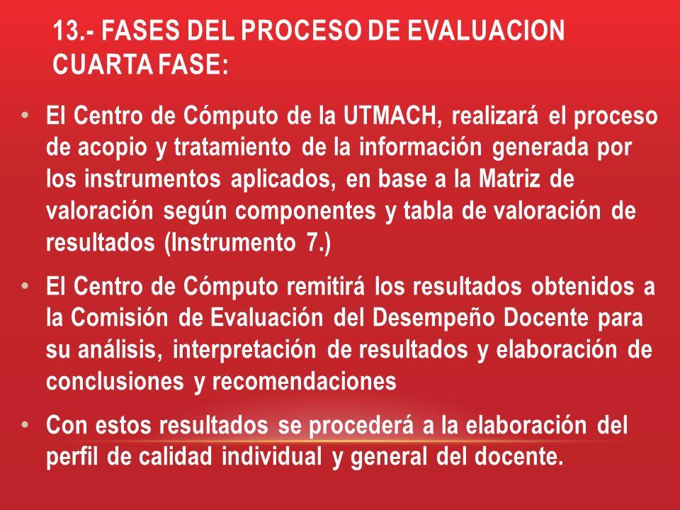13.- FASES DEL PROCESO DE EVALUACION CUARTA FASE: El Centro de Cómputo de la UTMACH, realizará el proceso de acopio y tratamiento de la información ge