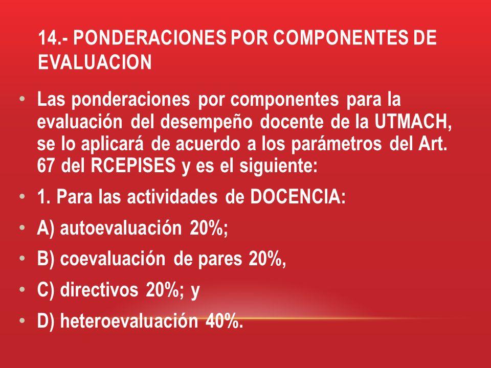 14.- PONDERACIONES POR COMPONENTES DE EVALUACION Las ponderaciones por componentes para la evaluación del desempeño docente de la UTMACH, se lo aplica