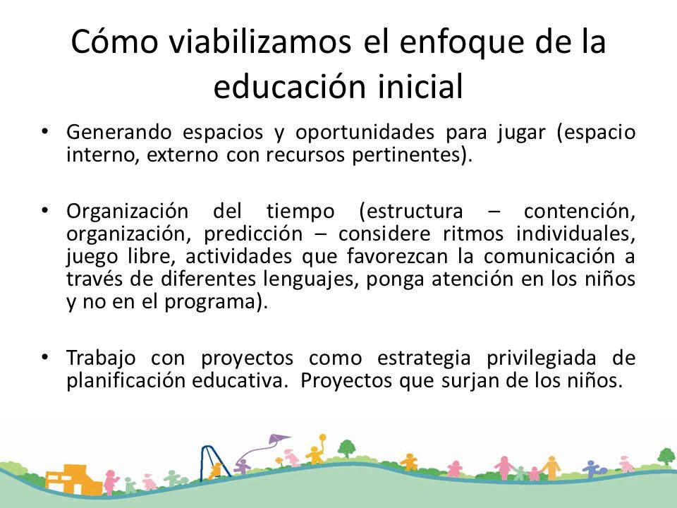 Cómo viabilizamos el enfoque de la educación inicial Generando espacios y oportunidades para jugar (espacio interno, externo con recursos pertinentes).