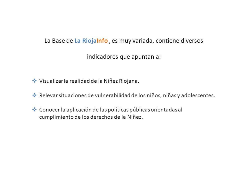La Base de La RiojaInfo, es muy variada, contiene diversos indicadores que apuntan a: Visualizar la realidad de la Niñez Riojana. Relevar situaciones