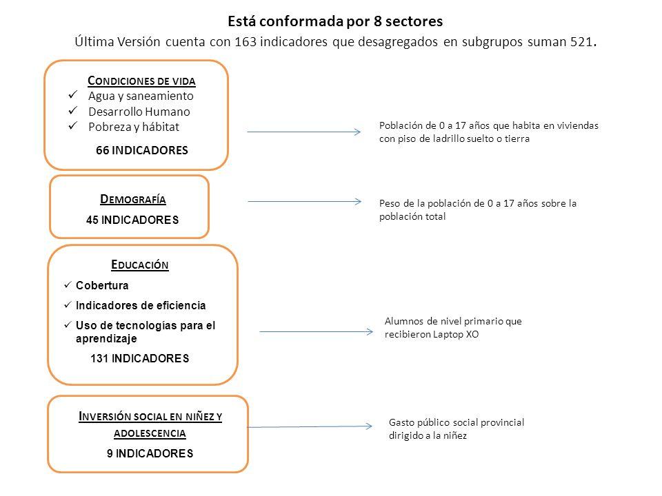 Está conformada por 8 sectores Última Versión cuenta con 163 indicadores que desagregados en subgrupos suman 521. C ONDICIONES DE VIDA Agua y saneamie