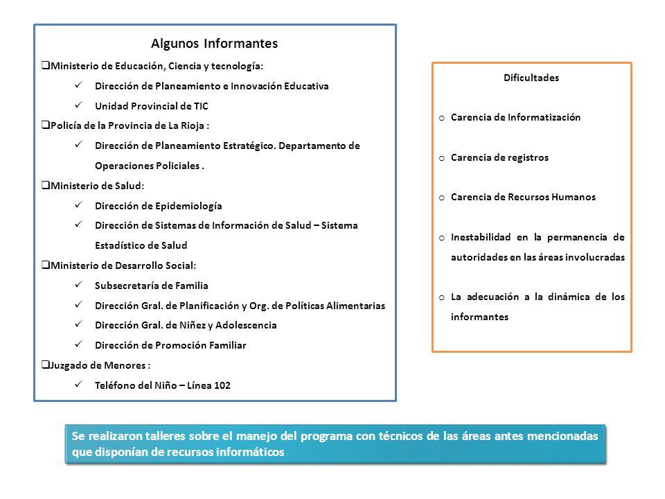 Algunos Informantes Ministerio de Educación, Ciencia y tecnología: Dirección de Planeamiento e Innovación Educativa Unidad Provincial de TIC Policía d