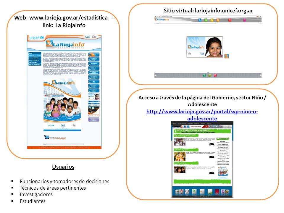 Sitio virtual: lariojainfo.unicef.org.ar Web: www.larioja.gov.ar/estadistica - link: La RiojaInfo Acceso a través de la página del Gobierno, sector Ni