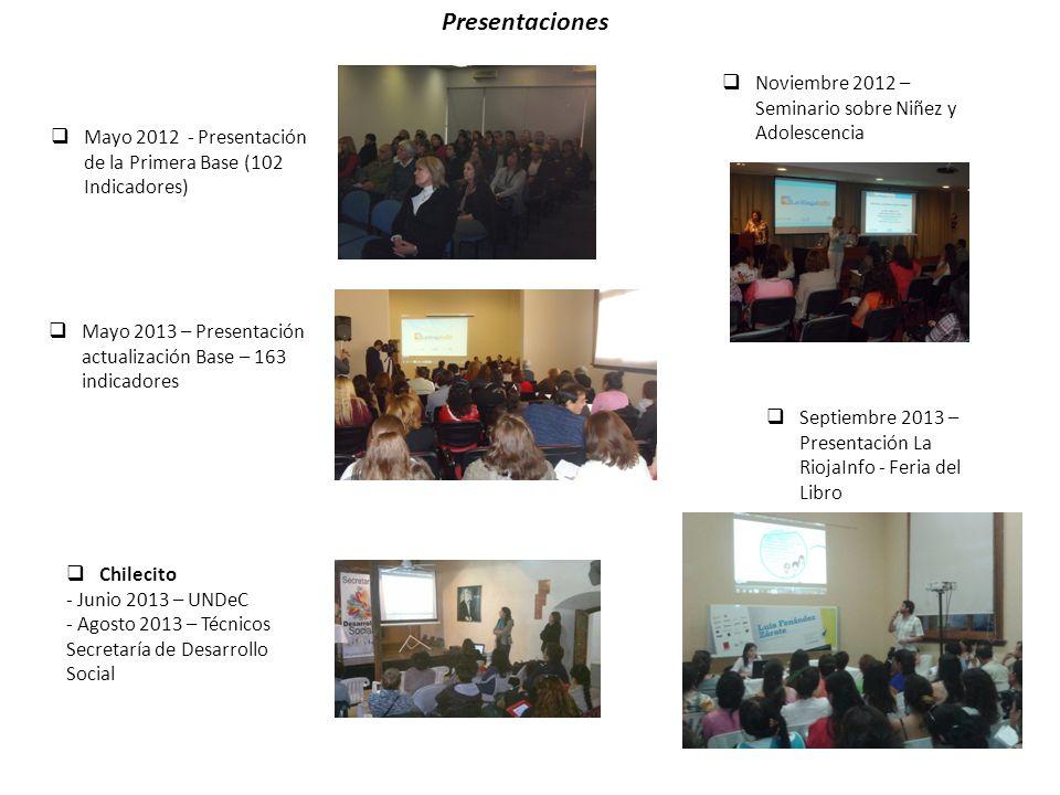 Mayo 2012 - Presentación de la Primera Base (102 Indicadores) Noviembre 2012 – Seminario sobre Niñez y Adolescencia Mayo 2013 – Presentación actualiza