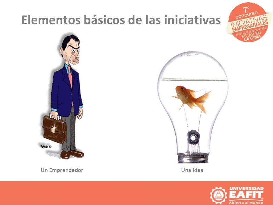 Presentación de la Iniciativa ÍtemEjemplo: Ecoral Concepto de Negocio (1300 Caracteres) ¿En qué consiste tu idea de negocio.