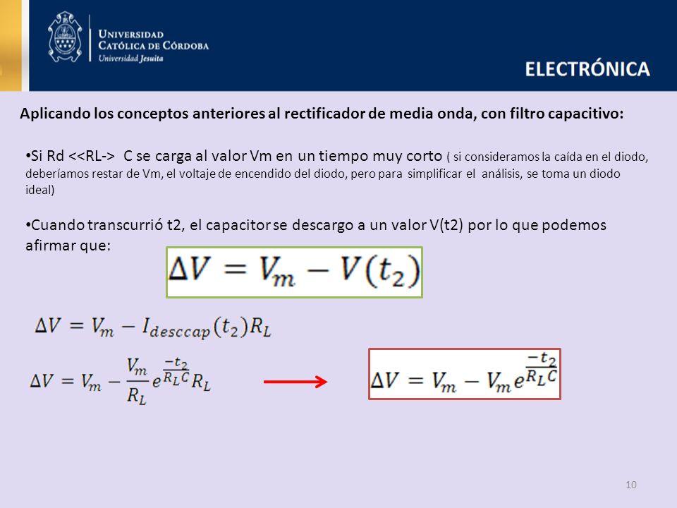 10 Aplicando los conceptos anteriores al rectificador de media onda, con filtro capacitivo: Si Rd C se carga al valor Vm en un tiempo muy corto ( si c