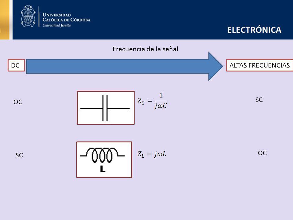 Frecuencia de la señal DCALTAS FRECUENCIAS OC SC OC