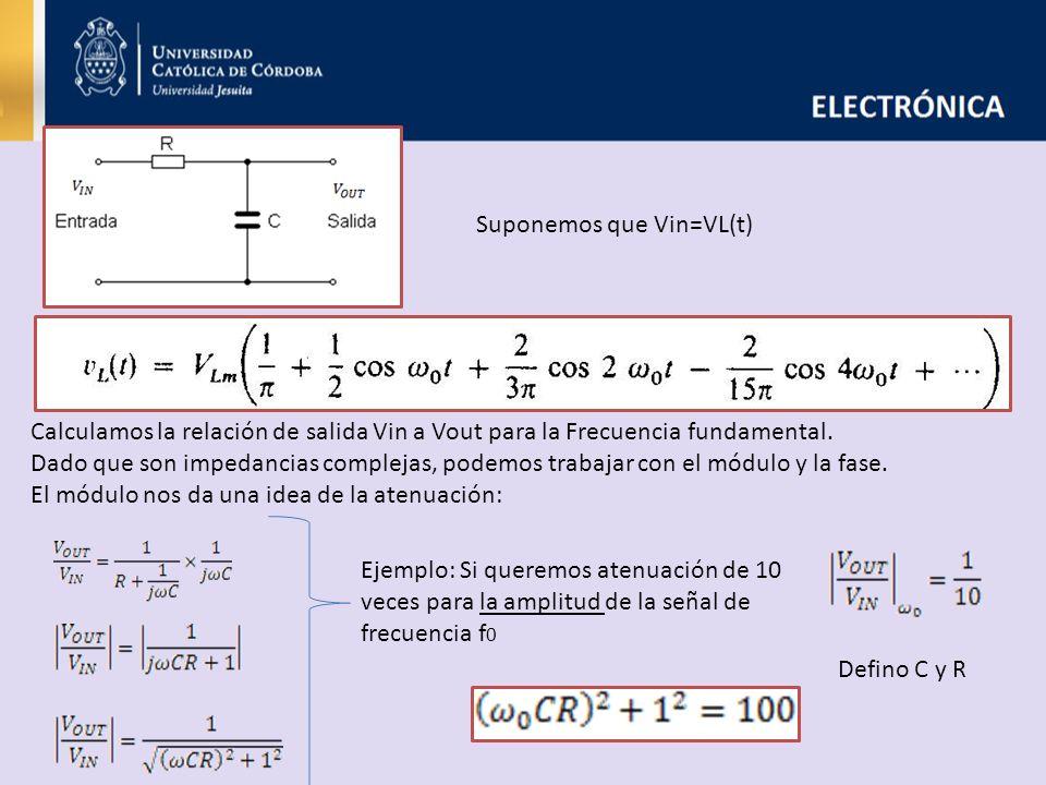 Calculamos la relación de salida Vin a Vout para la Frecuencia fundamental. Dado que son impedancias complejas, podemos trabajar con el módulo y la fa