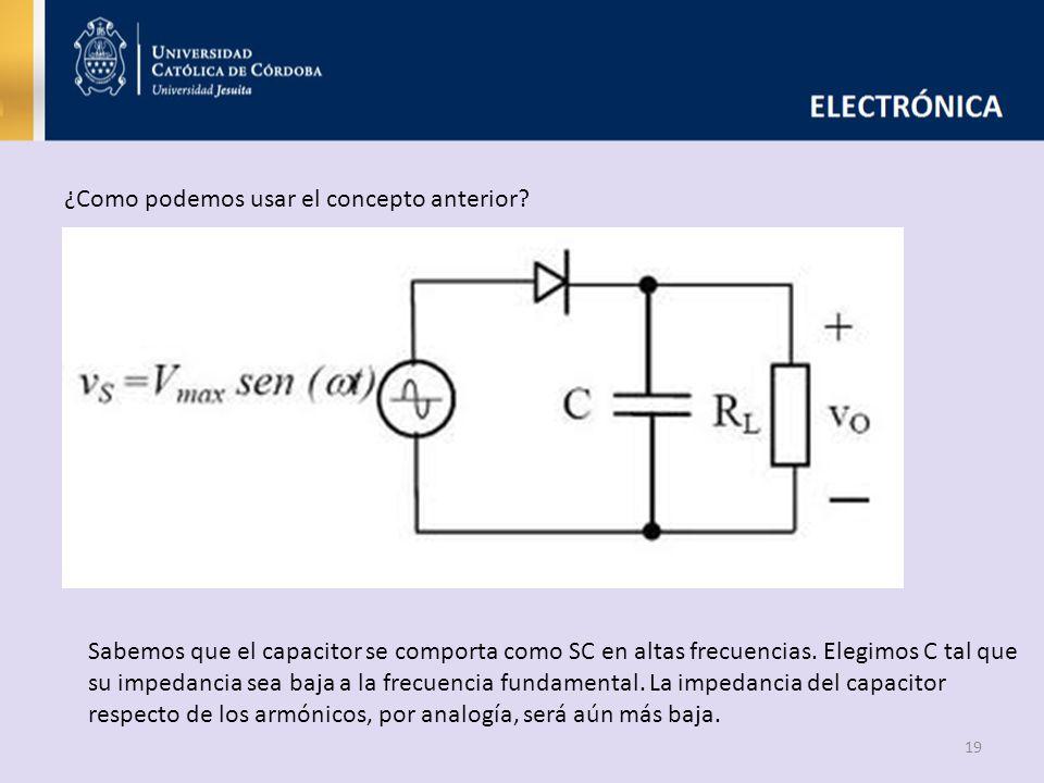 19 ¿Como podemos usar el concepto anterior? Sabemos que el capacitor se comporta como SC en altas frecuencias. Elegimos C tal que su impedancia sea ba