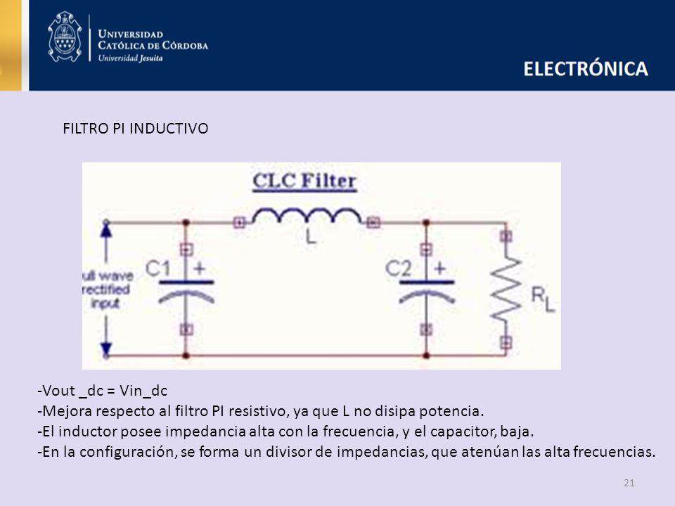 21 FILTRO PI INDUCTIVO -Vout _dc = Vin_dc -Mejora respecto al filtro PI resistivo, ya que L no disipa potencia. -El inductor posee impedancia alta con